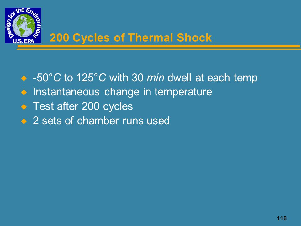 200 Cycles of Thermal Shock