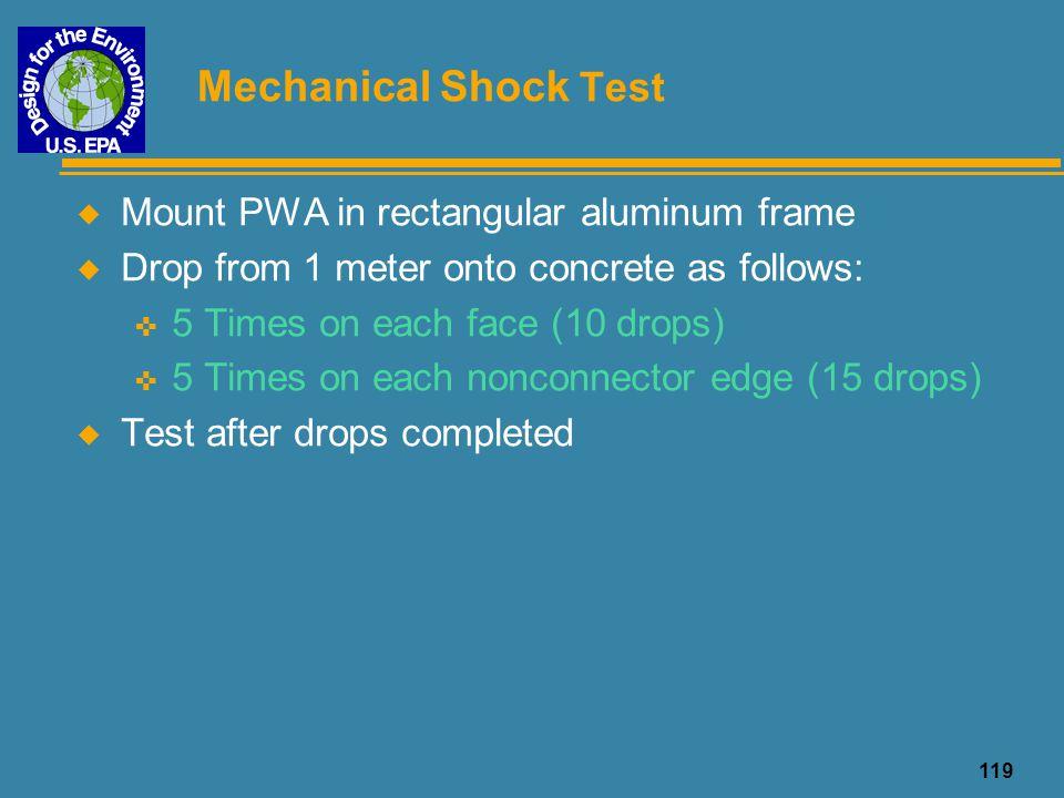 Mechanical Shock Test Mount PWA in rectangular aluminum frame