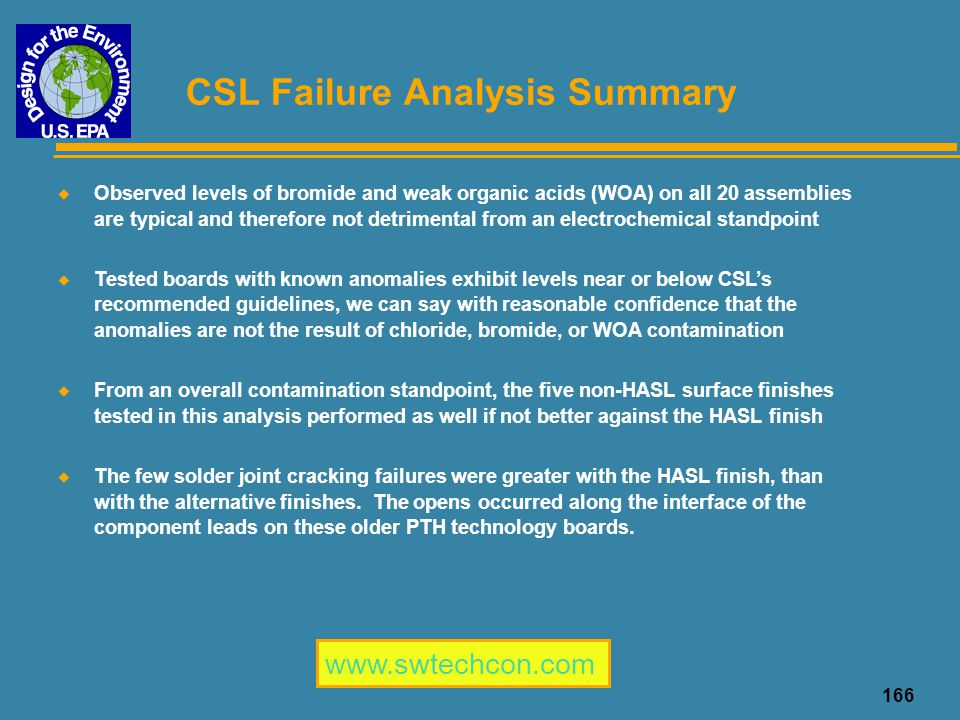 CSL Failure Analysis Summary
