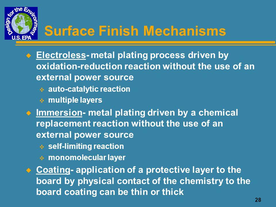 Surface Finish Mechanisms