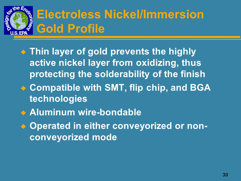 Electroless Nickel/Immersion Gold Profile