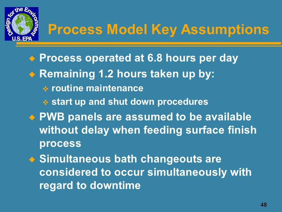 Process Model Key Assumptions