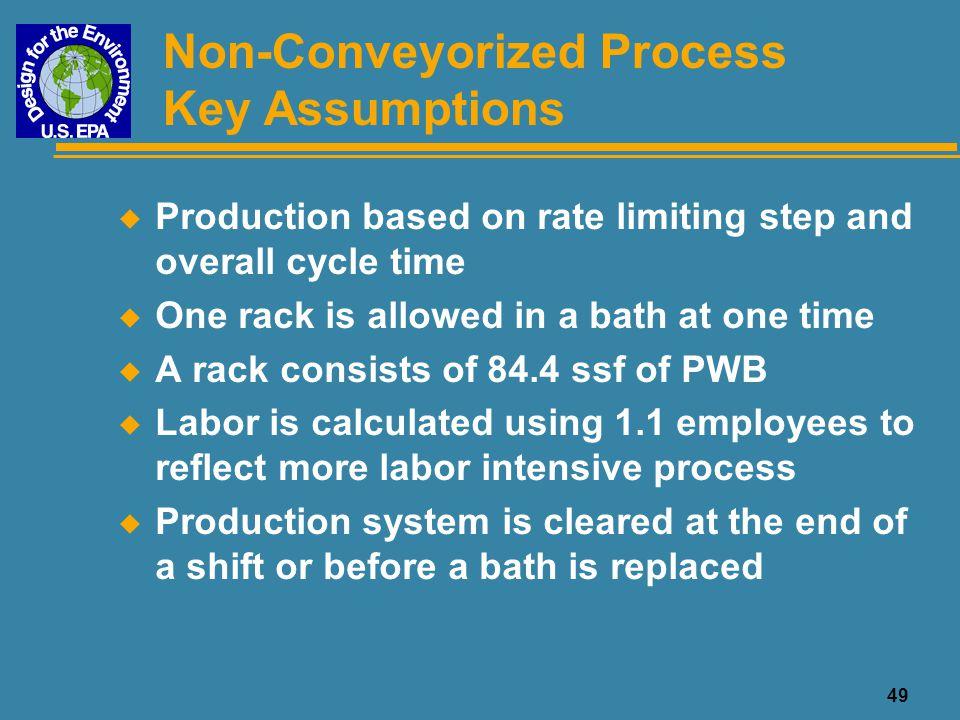 Non-Conveyorized Process Key Assumptions