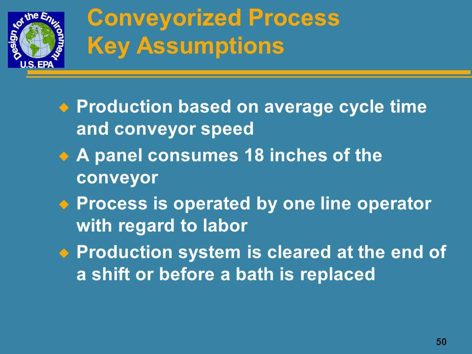 Conveyorized Process Key Assumptions