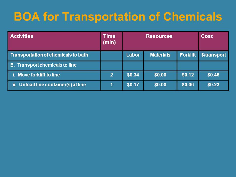 BOA for Transportation of Chemicals