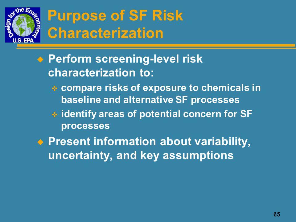 Purpose of SF Risk Characterization