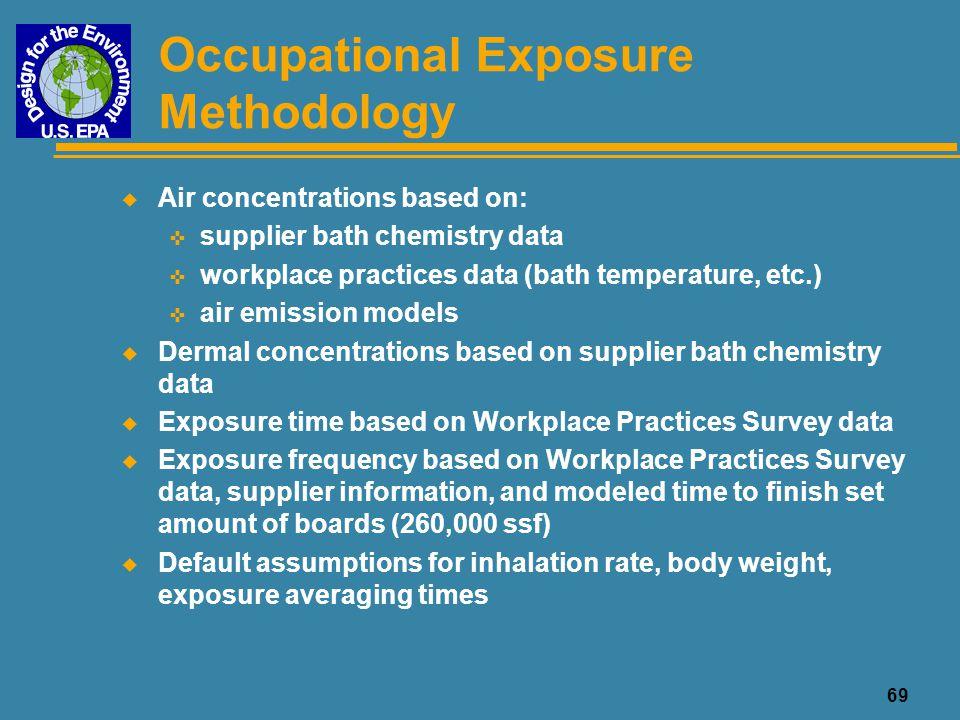 Occupational Exposure Methodology