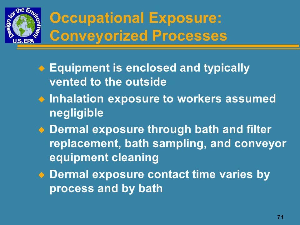 Occupational Exposure: Conveyorized Processes