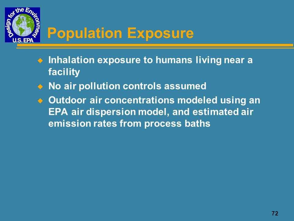 Population Exposure Inhalation exposure to humans living near a facility. No air pollution controls assumed.