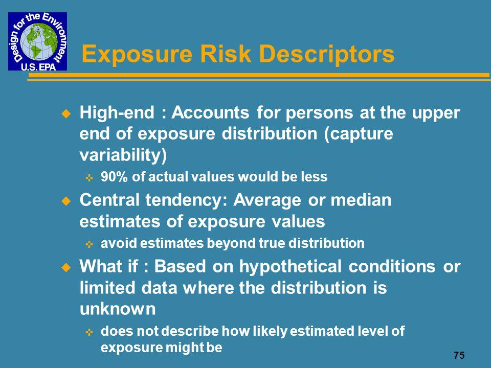 Exposure Risk Descriptors