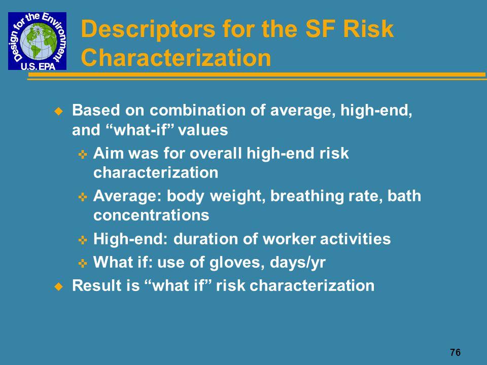 Descriptors for the SF Risk Characterization