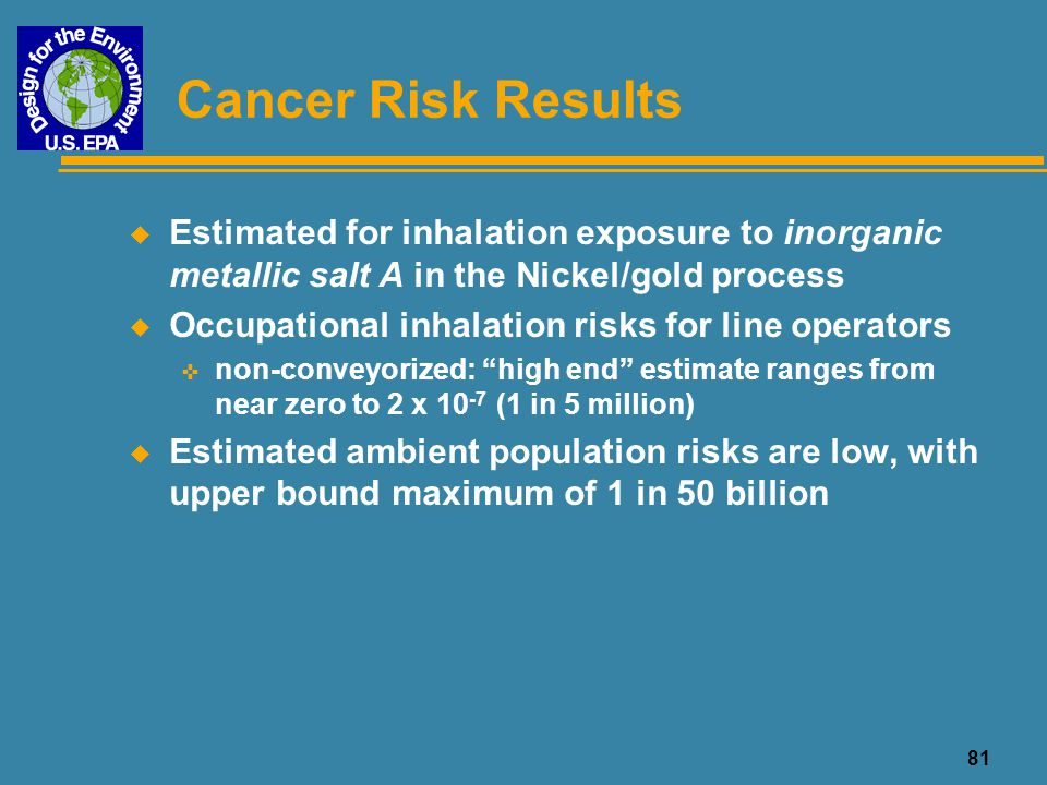 Cancer Risk Results Estimated for inhalation exposure to inorganic metallic salt A in the Nickel/gold process.