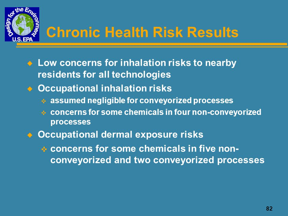 Chronic Health Risk Results