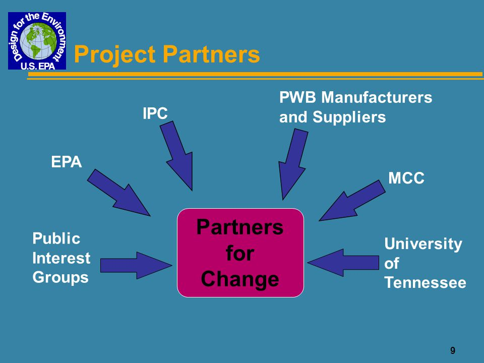Project Partners Partners for Change PWB Manufacturers and Suppliers
