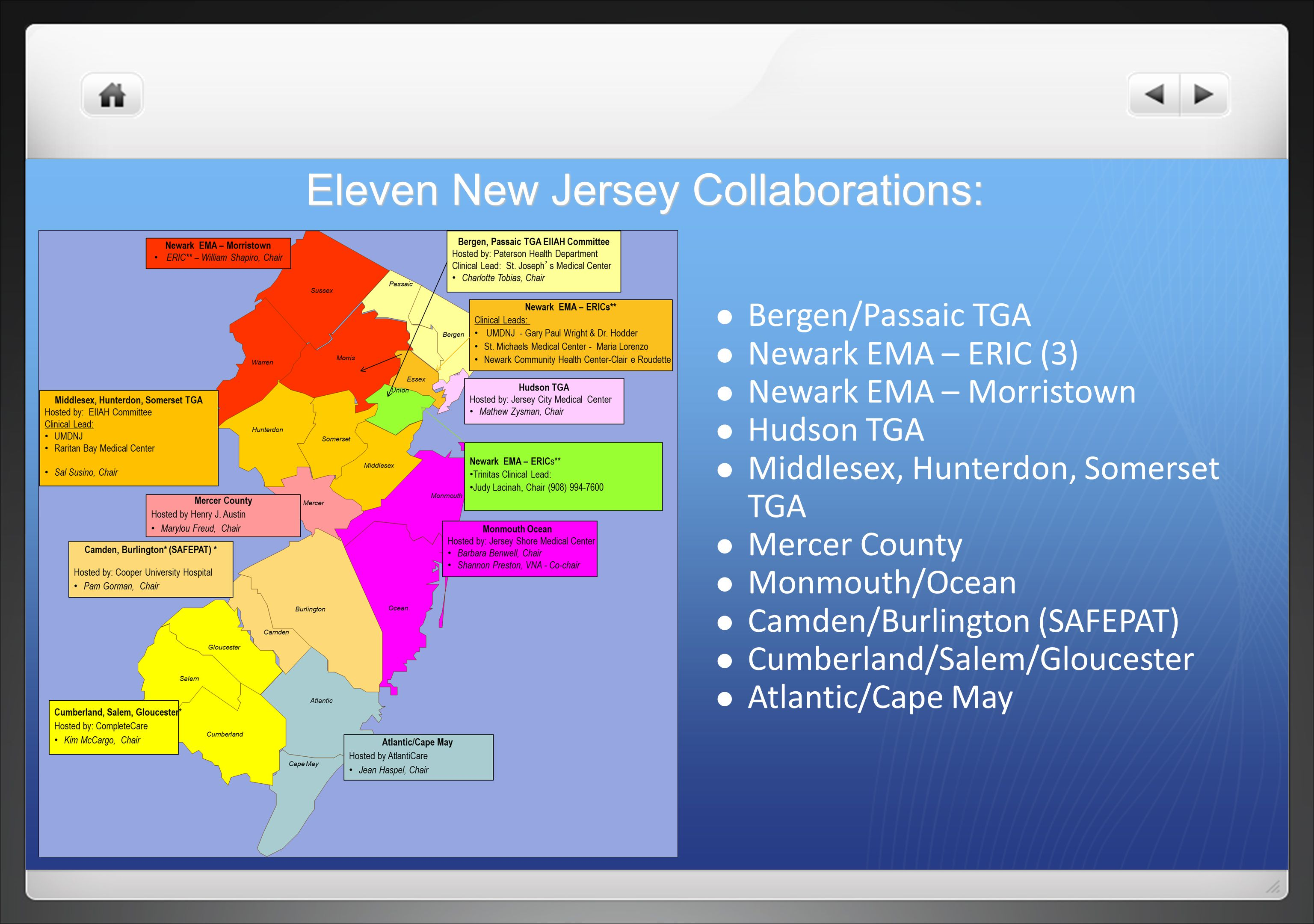 Eleven New Jersey Collaborations: