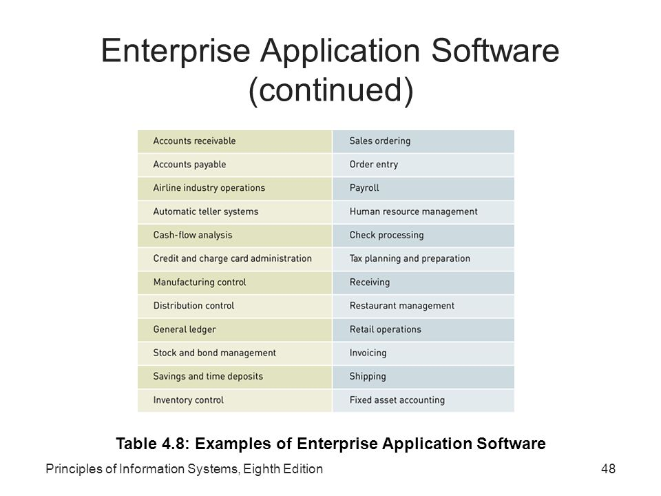 Enterprise Application Software (continued)