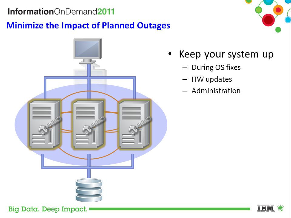 Keep your system up Minimize the Impact of Planned Outages