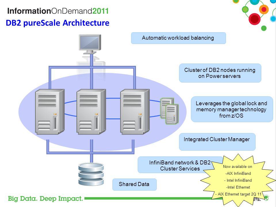 DB2 pureScale Architecture