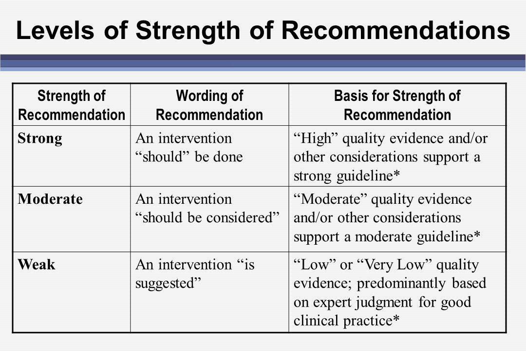 Levels of Strength of Recommendations