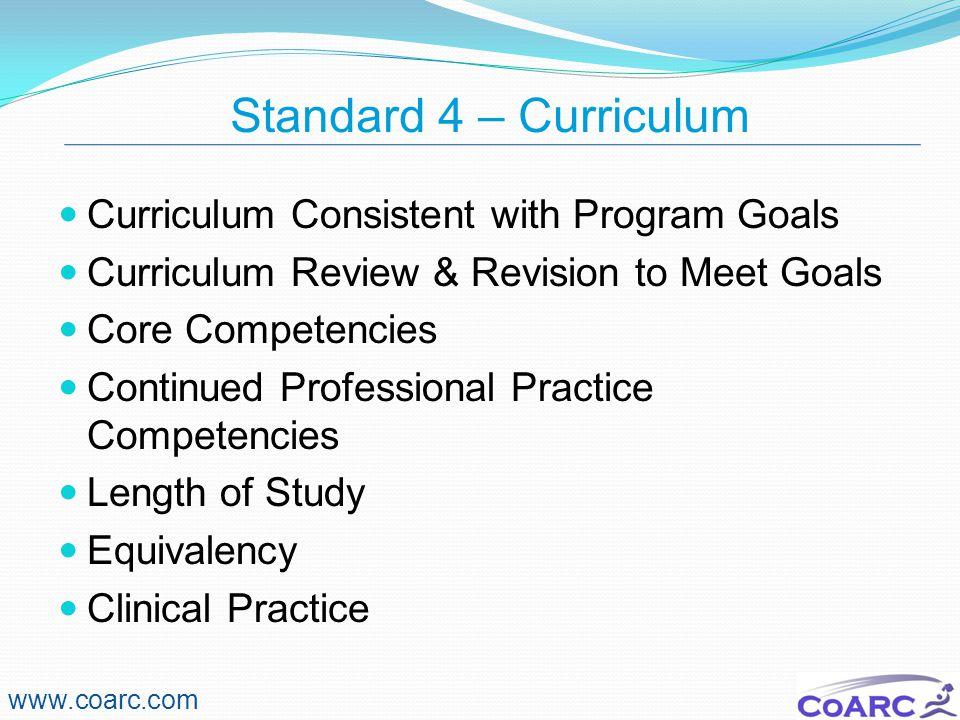 Standard 4 – Curriculum Curriculum Consistent with Program Goals