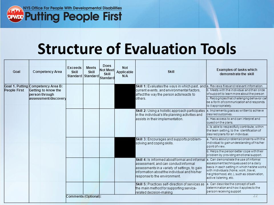 Structure of Evaluation Tools