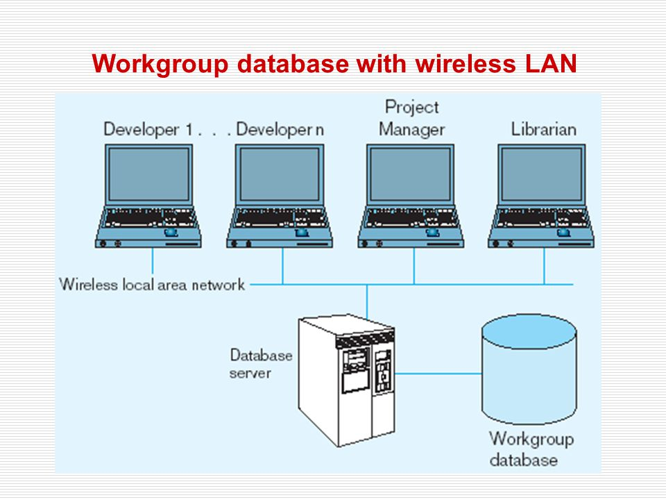 Workgroup database with wireless LAN