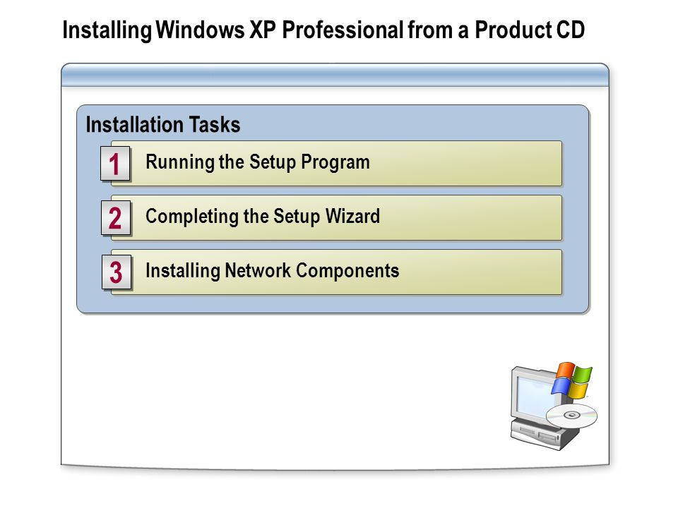 Installing Windows XP Professional from a Product CD