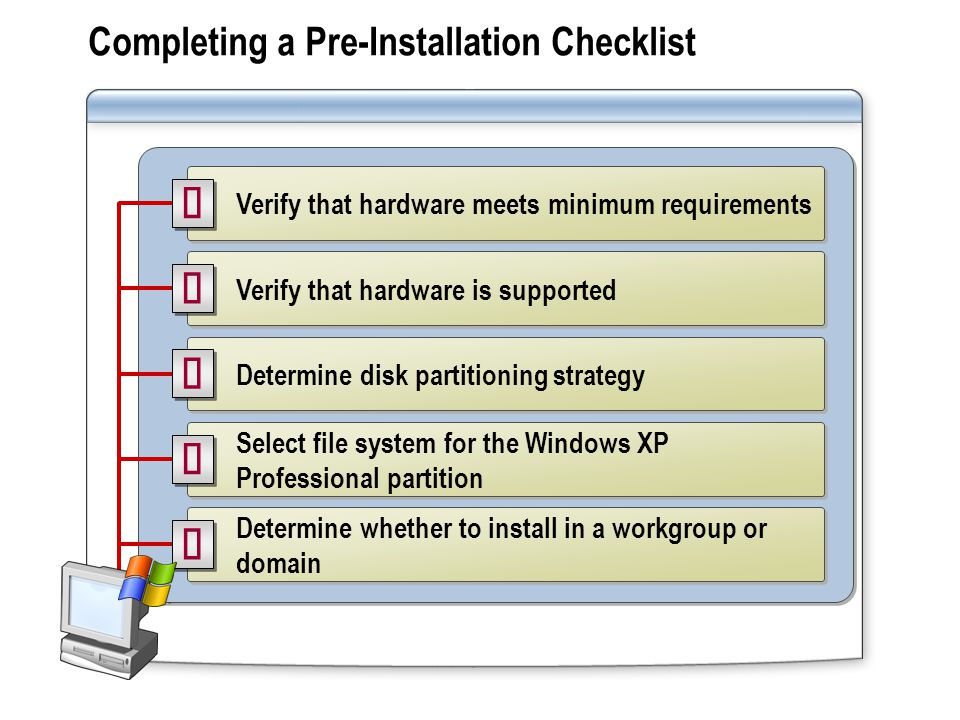 Completing a Pre-Installation Checklist