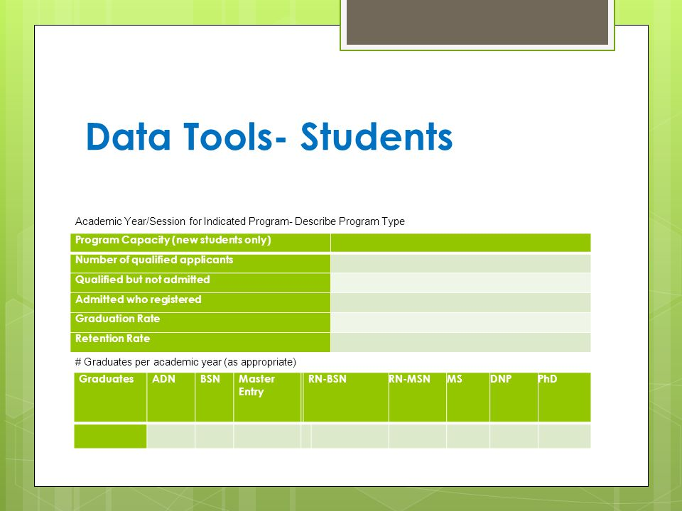 Data Tools- Students Academic Year/Session for Indicated Program- Describe Program Type. Program Capacity (new students only)