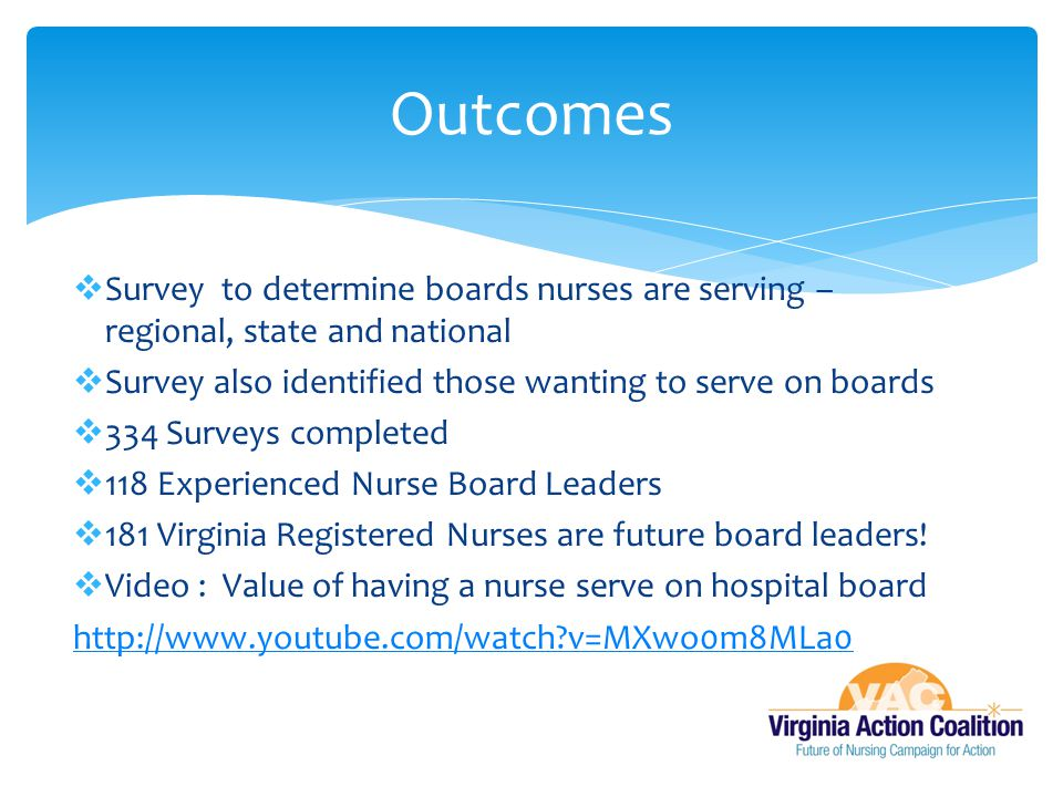Outcomes Survey to determine boards nurses are serving – regional, state and national. Survey also identified those wanting to serve on boards.