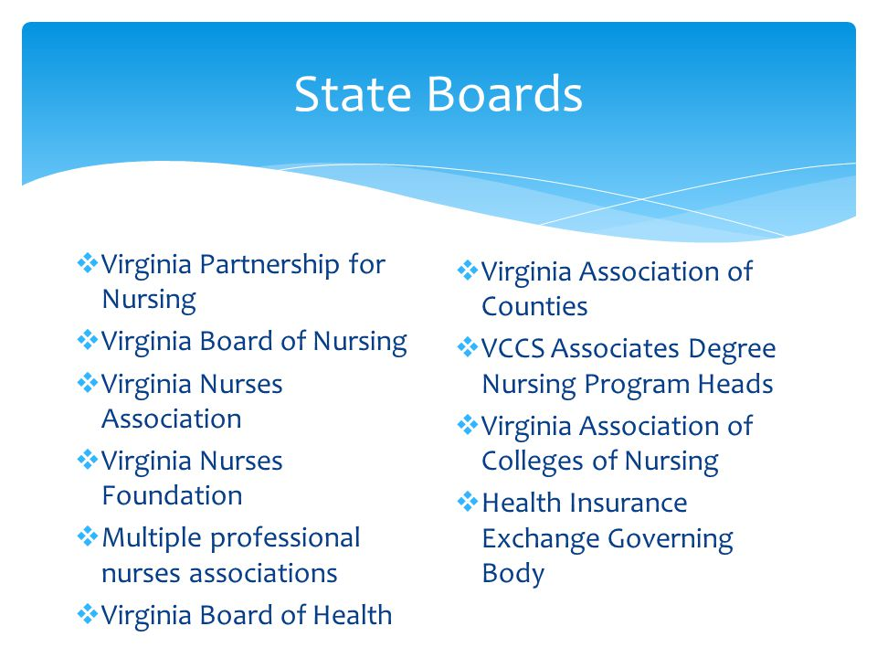 State Boards Virginia Partnership for Nursing