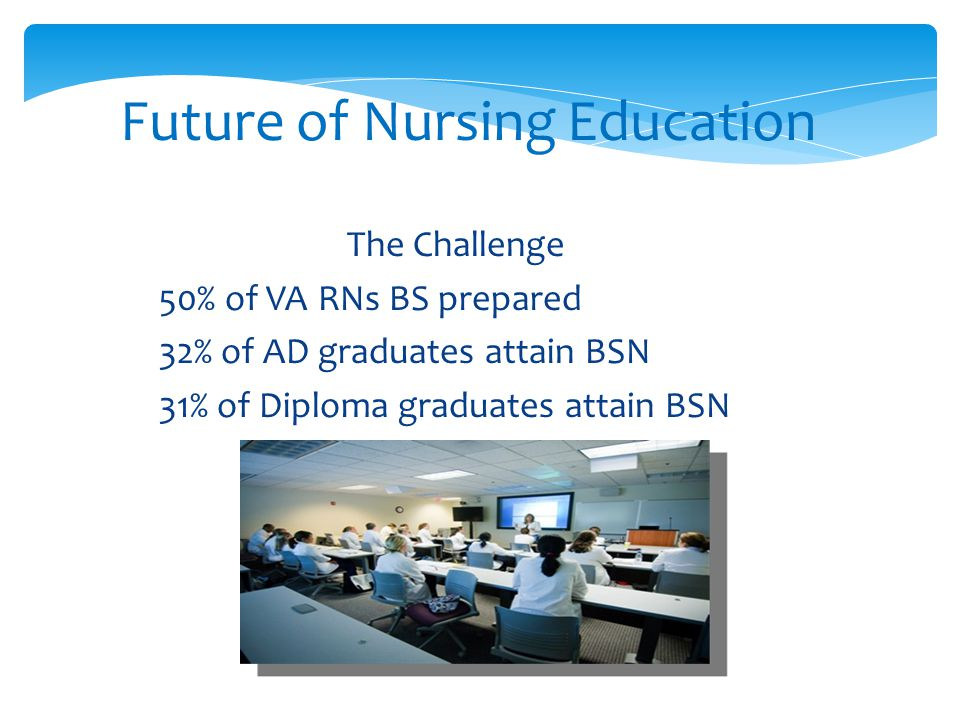 Future of Nursing Education