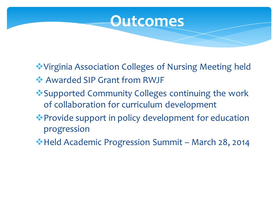 Outcomes Virginia Association Colleges of Nursing Meeting held