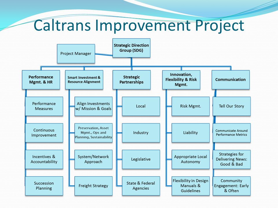 Caltrans Improvement Project