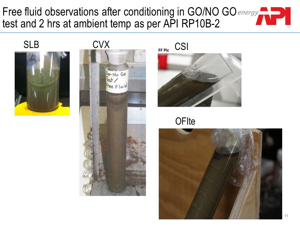 Free fluid observations after conditioning in GO/NO GO test and 2 hrs at ambient temp as per API RP10B-2