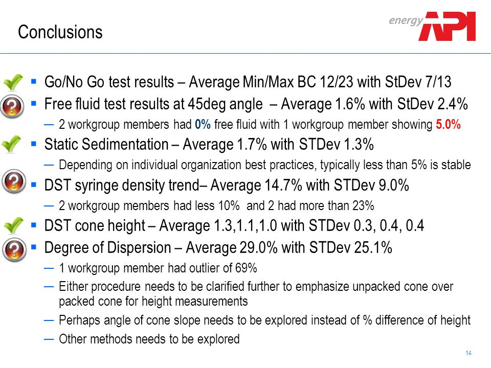 Conclusions Go/No Go test results – Average Min/Max BC 12/23 with StDev 7/13. Free fluid test results at 45deg angle – Average 1.6% with StDev 2.4%