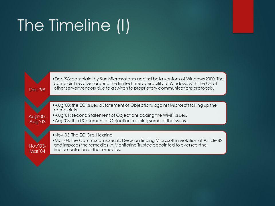 The Timeline (I) Dec'98 Aug'00-Aug'03 Nov'03-Mar'04