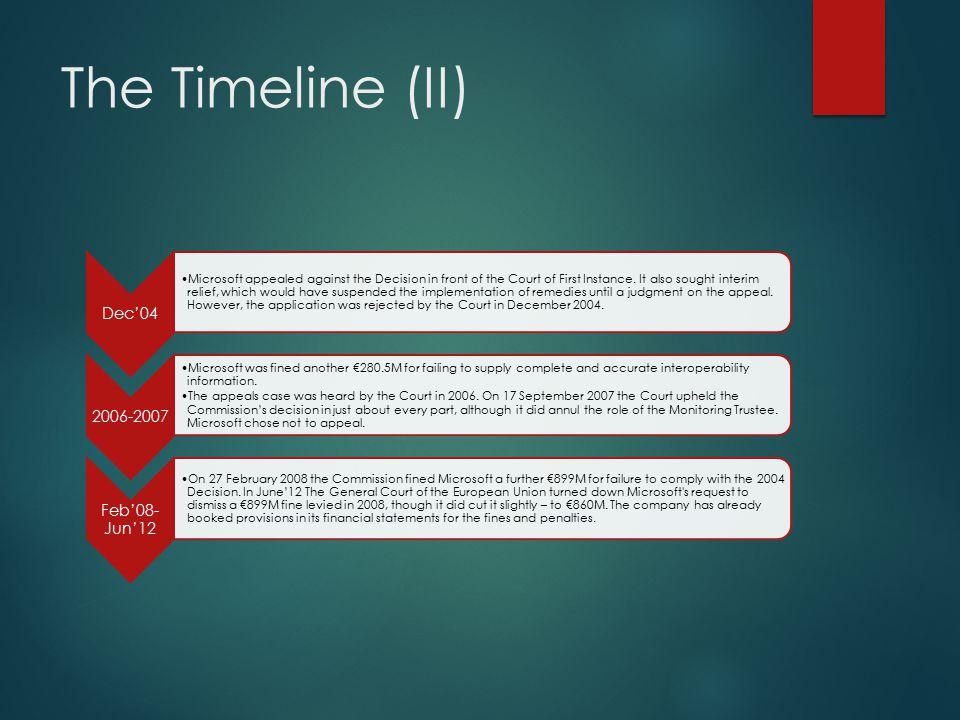 The Timeline (II) Dec'04 2006-2007 Feb'08-Jun'12