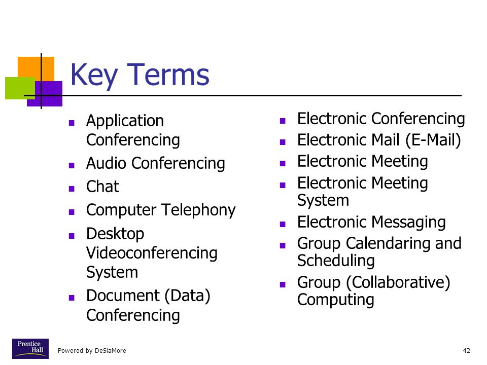 Key Terms Application Conferencing Audio Conferencing Chat