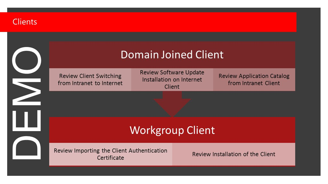 DEMO Clients Domain Joined Client