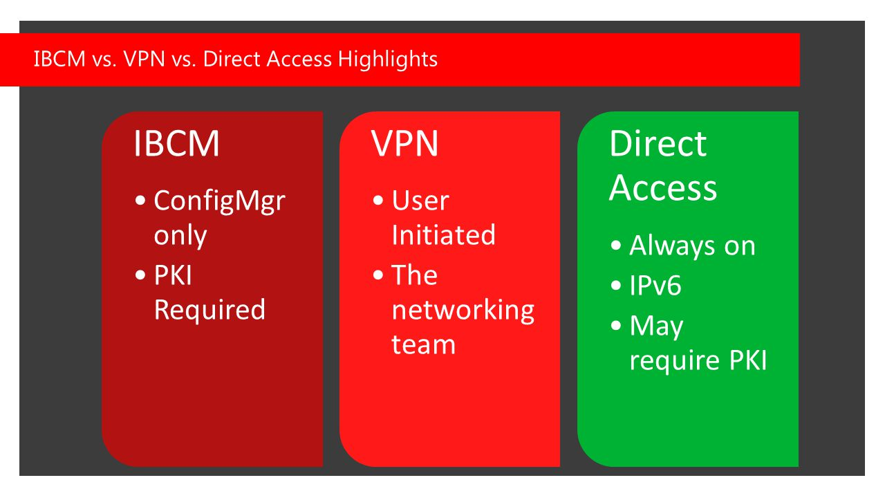 IBCM vs. VPN vs. Direct Access Highlights