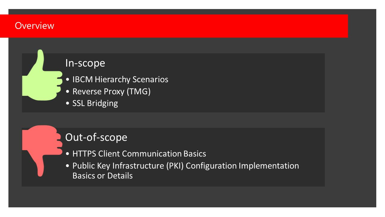 In-scope Out-of-scope Overview IBCM Hierarchy Scenarios