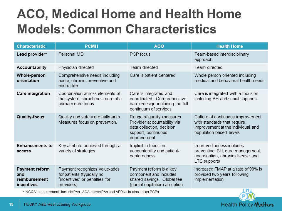 ACO, Medical Home and Health Home Models: Common Characteristics
