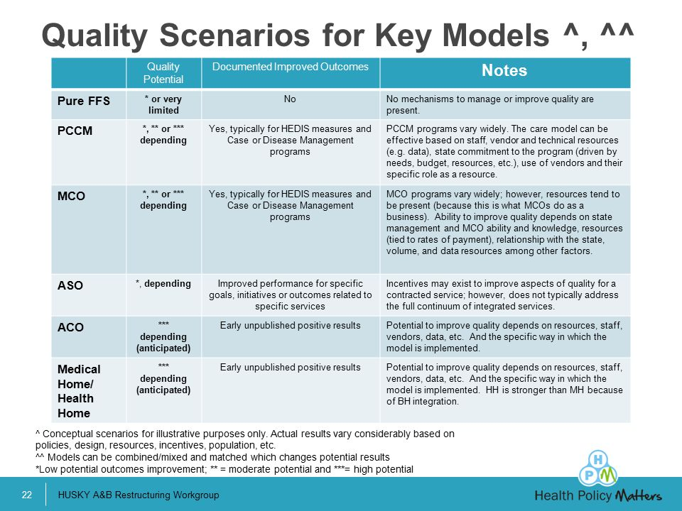 Quality Scenarios for Key Models ^, ^^