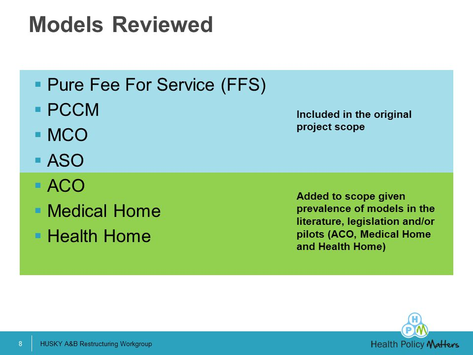Models Reviewed Pure Fee For Service (FFS) PCCM MCO ASO ACO