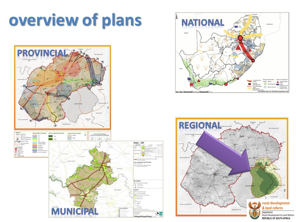 overview of plans National Provincial Regional Municipal