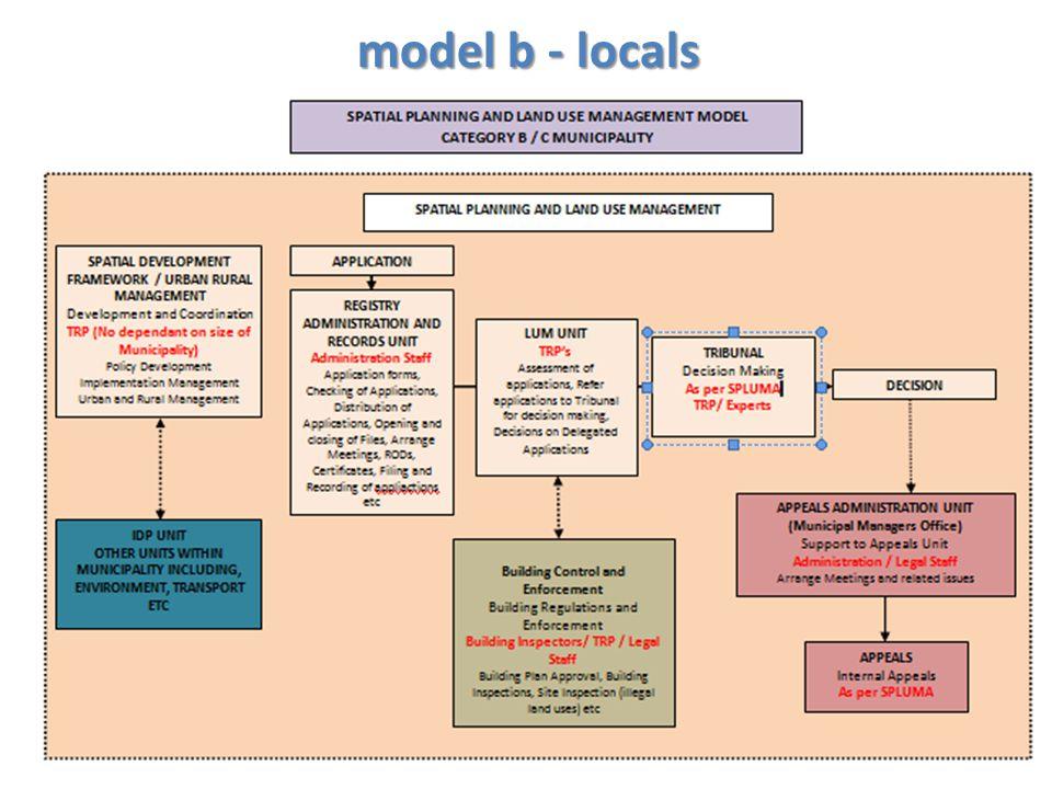 model b - locals