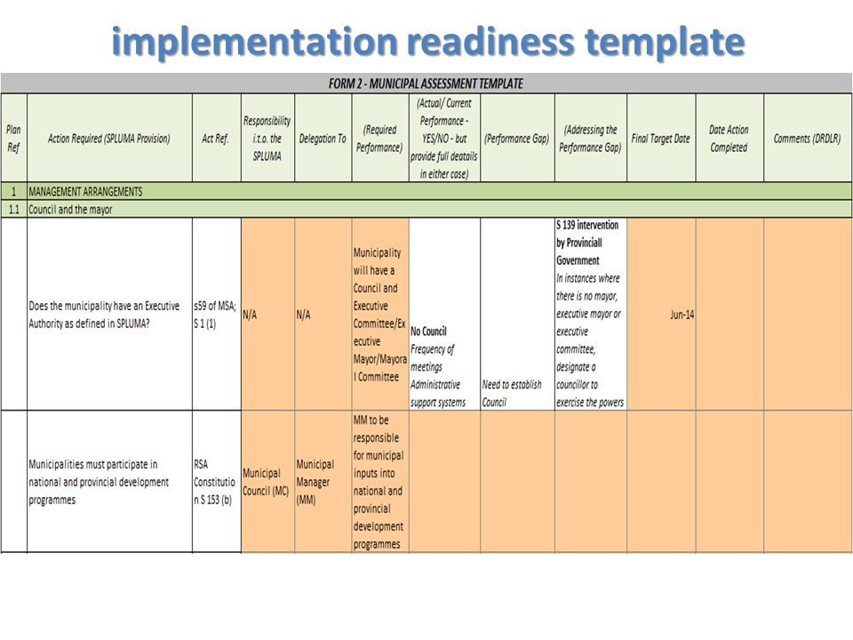 implementation readiness template