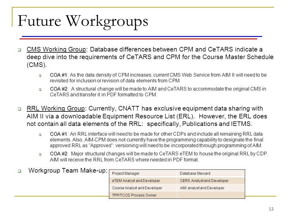 Future Workgroups