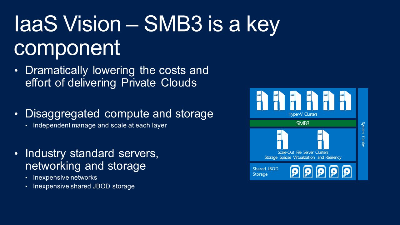 IaaS Vision – SMB3 is a key component